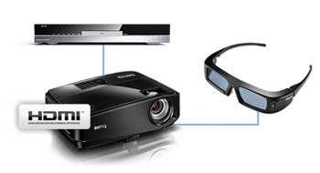 3D projector with HDMI