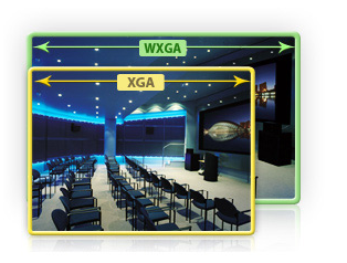 xga compared to wxga