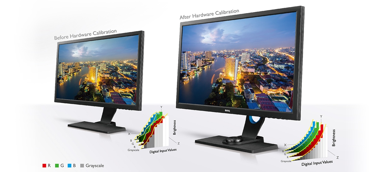 Consistent Image Quality with BenQ Color Calibration