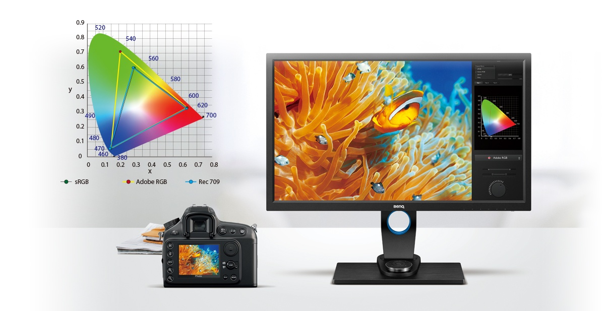 Color Accurate Photography Monitor